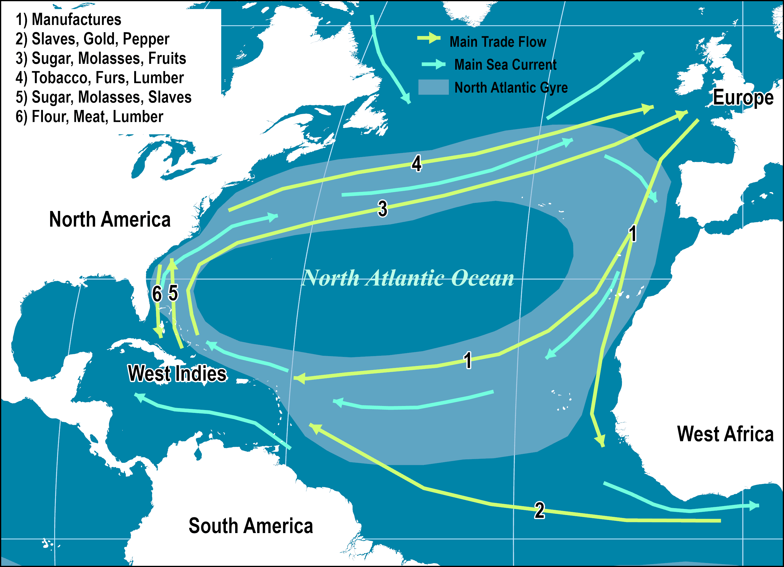 South atlantic trading system