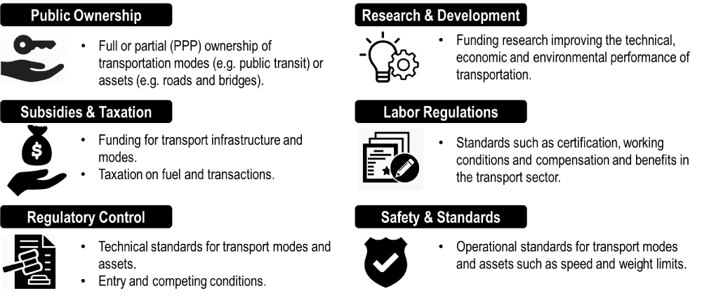 The Nature of Transport Policy   The Geography of Transport